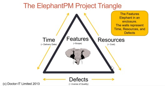 elephantpm-project-triangle